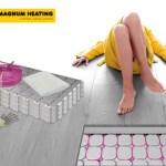 Nieuw droogbouw vloerverwarmingssysteem
