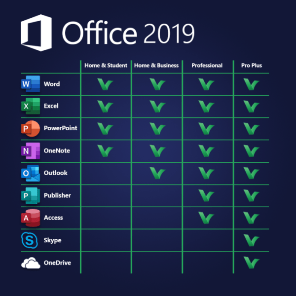 Office 2019 Home and student VS Pro Plus