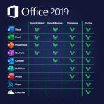 Office-2019-product-comparison-LicenceDeals.com_66c4818e-5fc7-41a9-9e7f-e8efed574662_700x700
