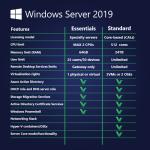 Windows-Server-2019-comparison-image-LicenceDeals.com_704x704