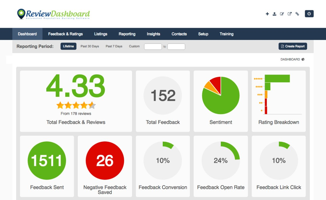 reviewmetoday-dashboard