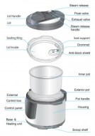 Electric pressure cooker pot inside Instant structure