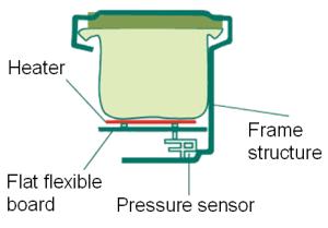 Benefits of Pressure Cooking  Instant Pot