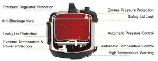 IP thông minh 10 cơ chế an toàn 300x116 Công bố General Availability of the Worlds Đầu Bluetooth® Smartcooker: Instant Pot thông minh
