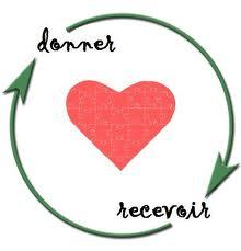 Les-quatre-verbes-de-la-relation2