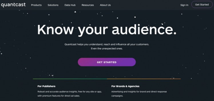 Image result for quantcast homepage