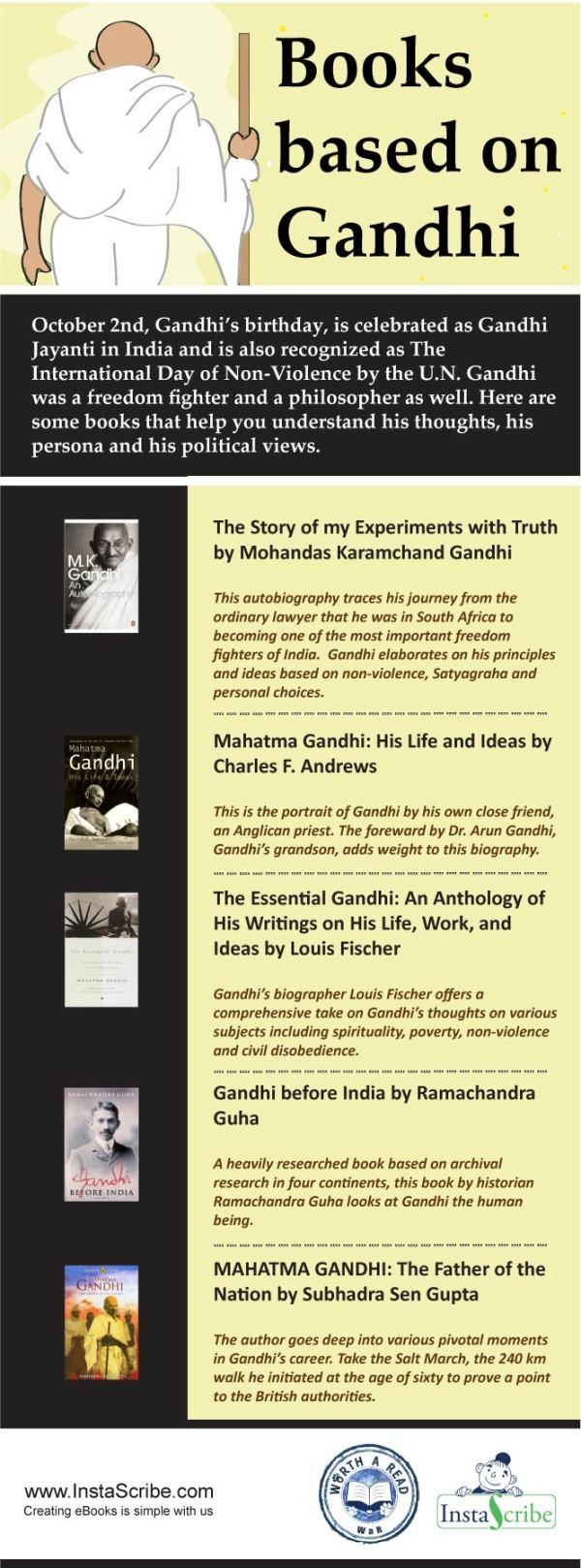 Books based on Gandhi