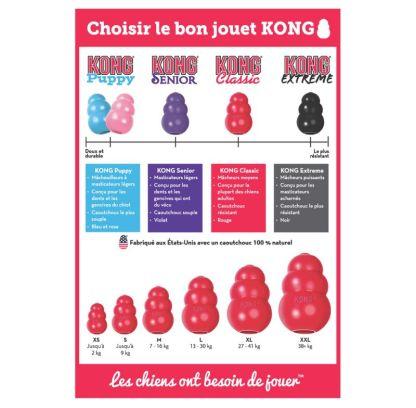 Instinct de Chien I jouet d'occupation vente en ligne - Kong