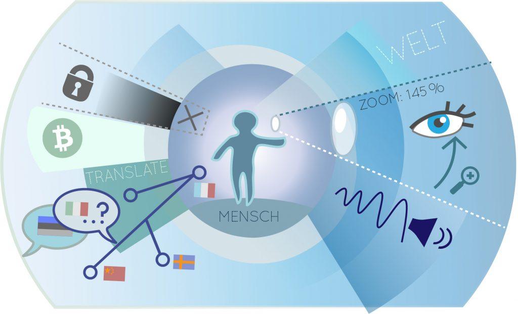 Der Mensch in der digitalen Welt; Institut für digitales Lernen; neue Schwerpunkte