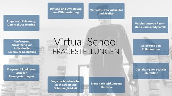 Virtual School Fragestellungen; Institut für digitales Lernen