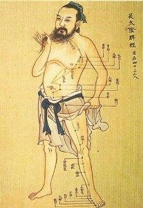 image shiatsu