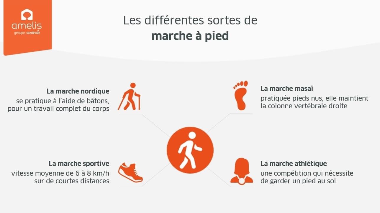 La Marche A Pied Pour Rester En Bonne Sante Institut Amelis