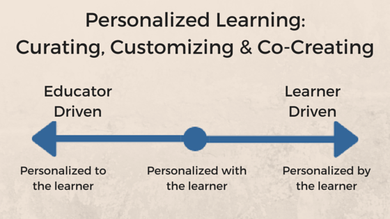 Personalized Learning: Curating, Customizing and Co-Creating