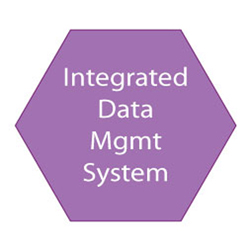 Cell-data-mgmt-system