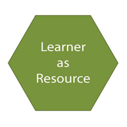 Cell-learner-resource