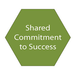 Cell-shared-commitment