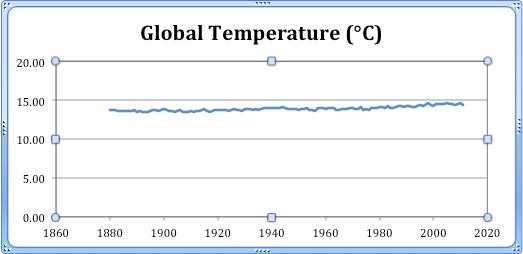 Understanding adjustments to temperature data | Climate Etc