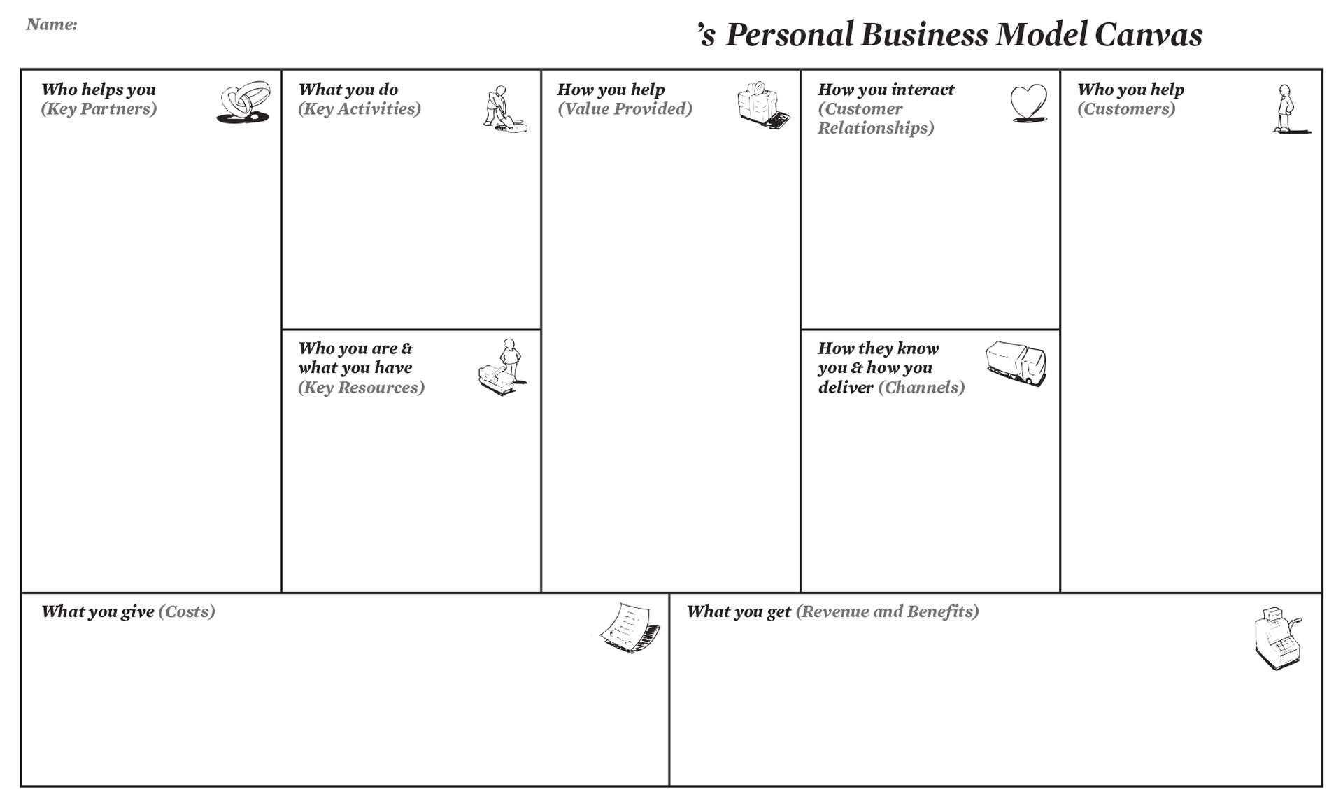 Creating A Business Model But For Your Career