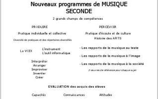Option musique _ programme Seconde