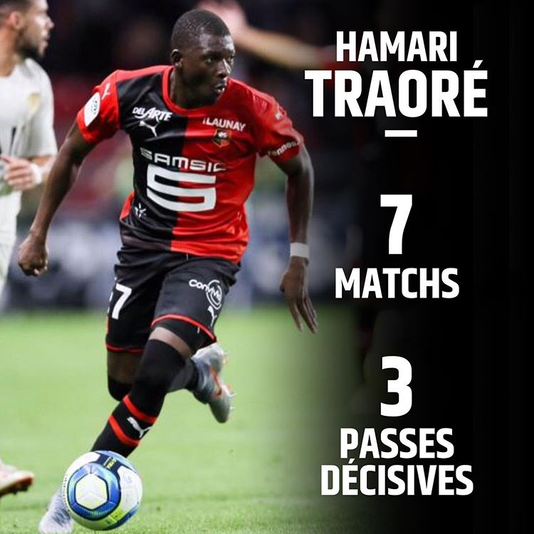 Institut-JMG-management-hamari-traore-leader-en-LIGUE-1-Stade-Rennais