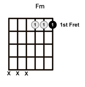 Easy way to play the Fm Chord on Guitar