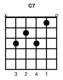 How to Play the C7 Chord on Guitar