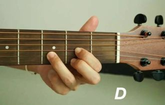 Easy Way To Play D Chord Guitar 2021