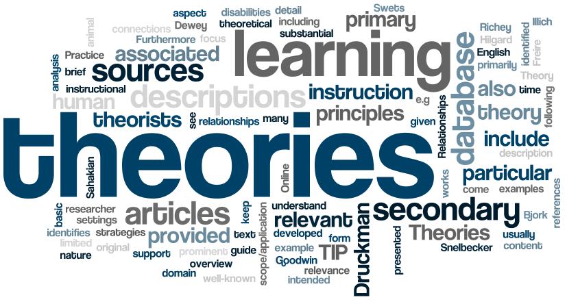 Image result for instructional design models