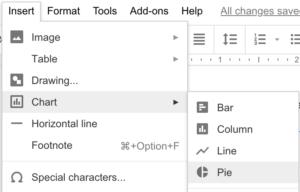 Easily Insert a Pie Chart Into a Google Doc | Instructional Tech Talk