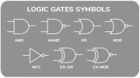 Logic Gates using PLC Ladder | Important for Basic Programming
