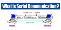 What is Serial Communication? How does it work?