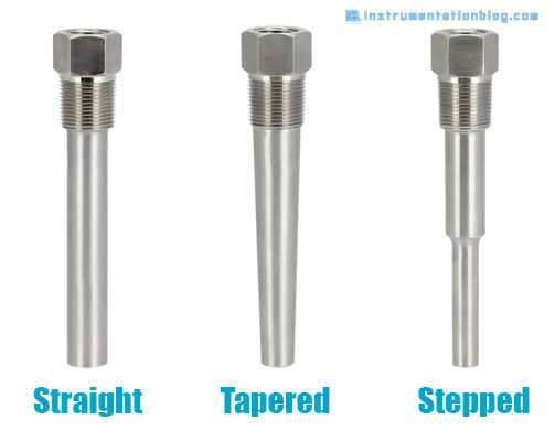 types of thermowell