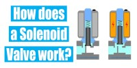 How does a Solenoid Valve work?