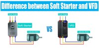 Difference between Soft Starter and VFD.