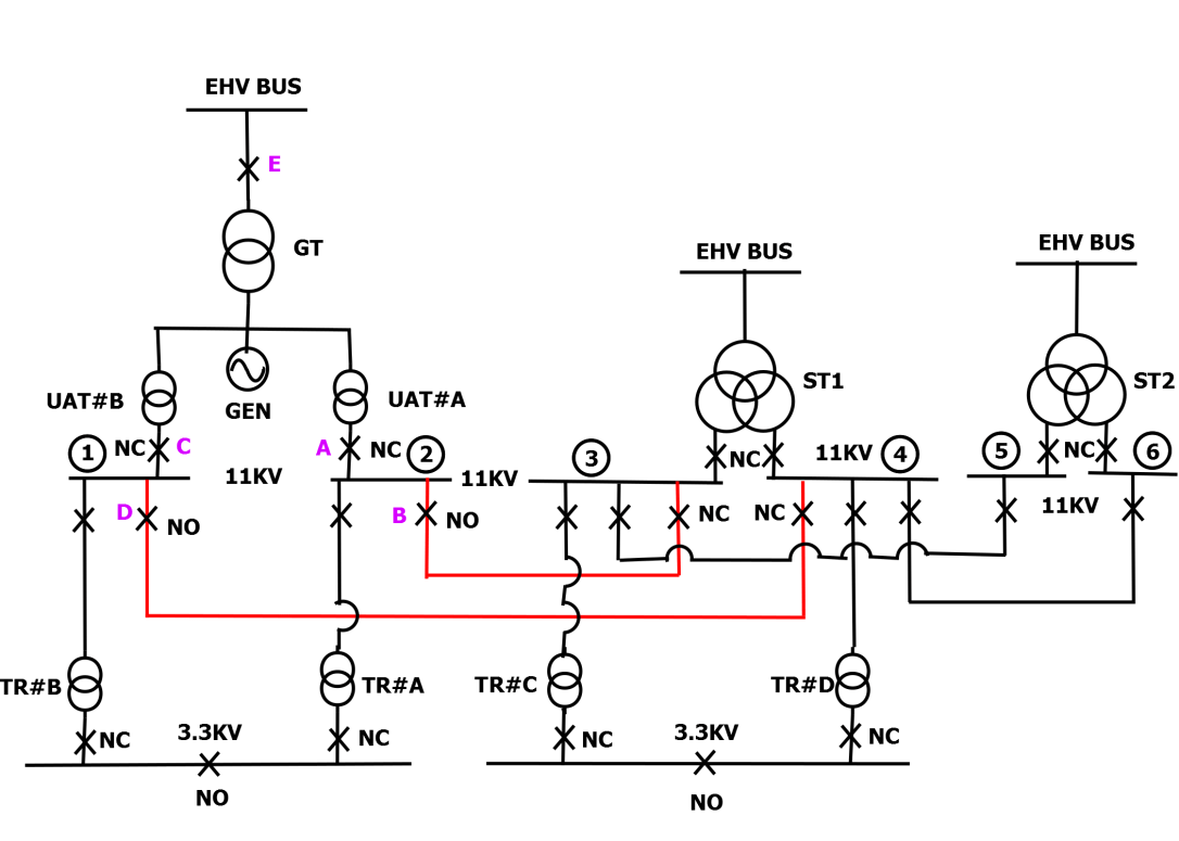 Hydro Power Plant Line Diagram