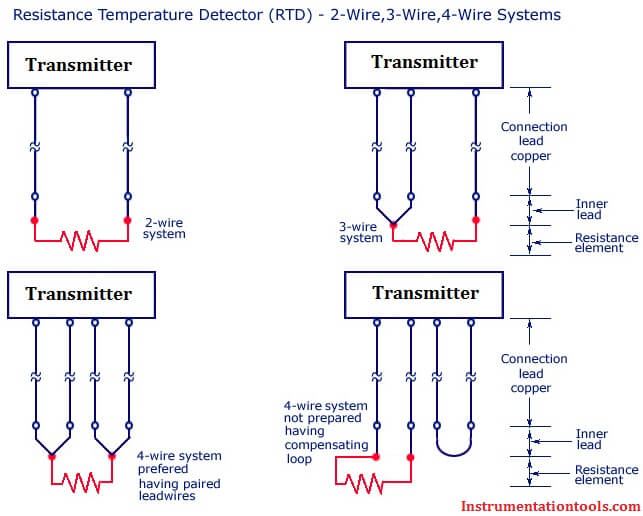 difference between 2 wire rtd 3 wire rtd and 4 wire rtd's