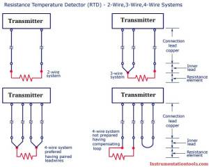 Difference Between 2 wire RTD, 3 wire RTD, and 4 wire RTD