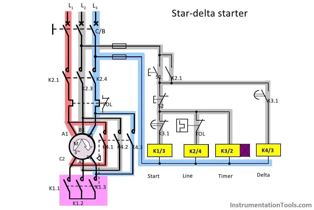 Electrical Motor Starter Circuits Instrumentation Tools