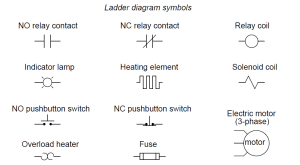 Relay circuits   Relay Circuit Diagram and Operation