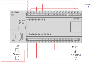 Programmable Logic Controller (PLC) Questions and Answers  14 Instrumentation Tools