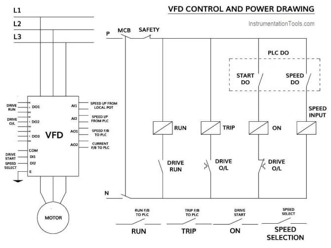 plc vfd wiring diagram  poly planar cd player wiring
