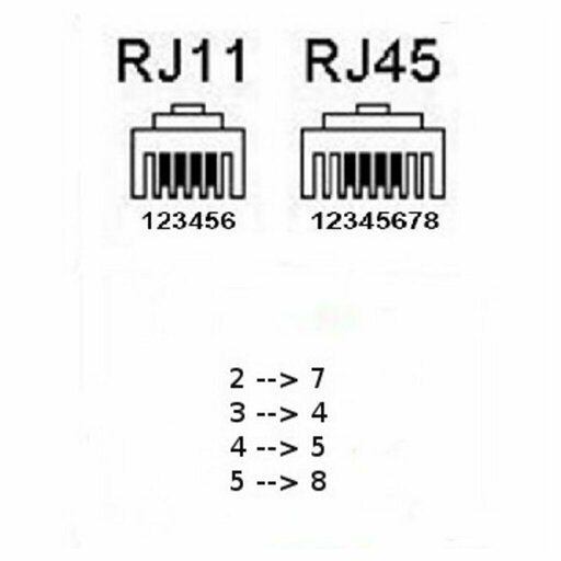 Rj11 To Rj45 How Does It Work Rj11rj45