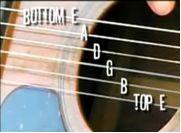 cordes-guitare