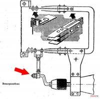 Sampel mekanisme penghubung engkol yang digunakan dalam perangkat ini