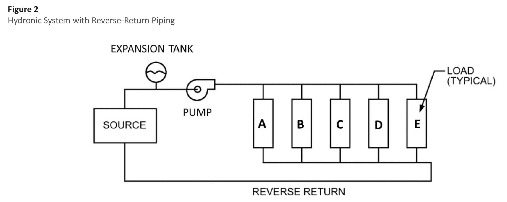 2 Zone Boiler Piping Diagram
