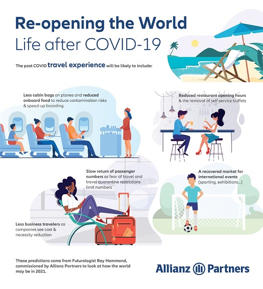 allianz world of transport after covid19