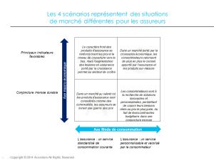 Accenture Assurance 2020