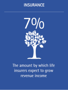 Digital initiatives are expected to generate additional revenue income (Image 2b)