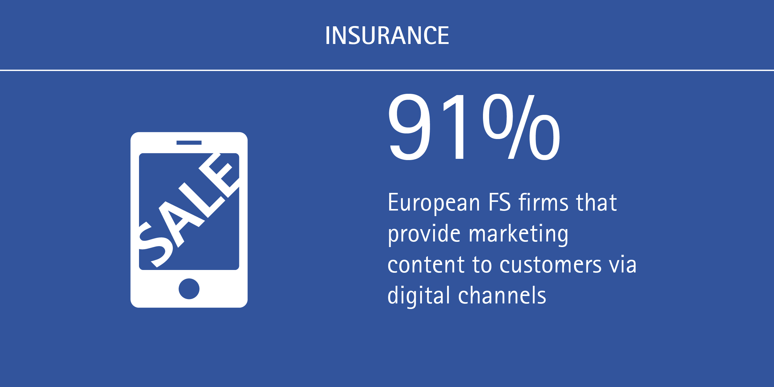 European financial services firms need to engage more with digital customers_Accenture INS (Figure 1)