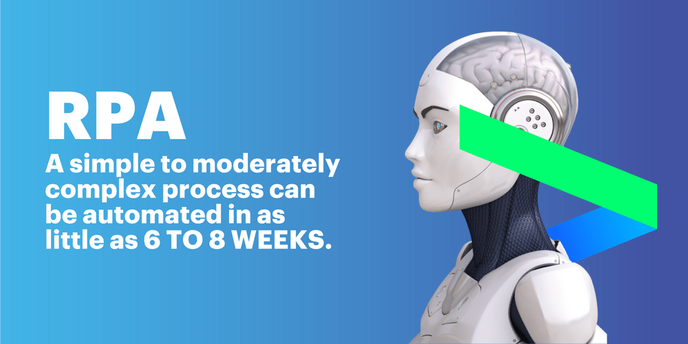 RPA - A simple to moderately complex process can be automated in as little as 6 TO 8 WEEKS